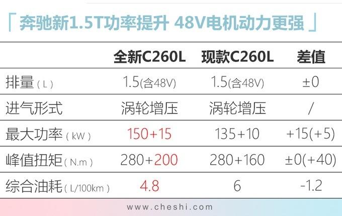 投资20.8亿元 北京奔驰发动机技术改造