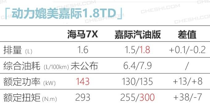 海马19年销量29,456辆 同比下降56.41%