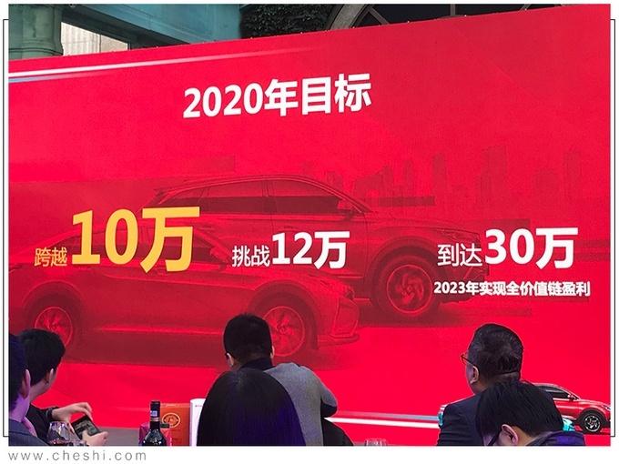 2019年东风风神销量75,025辆 增长8.5%
