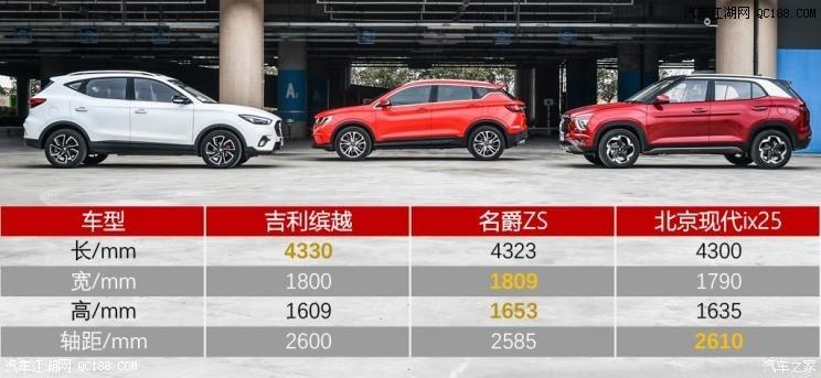 10万元的合资对国产 三款小型SUV怎么选