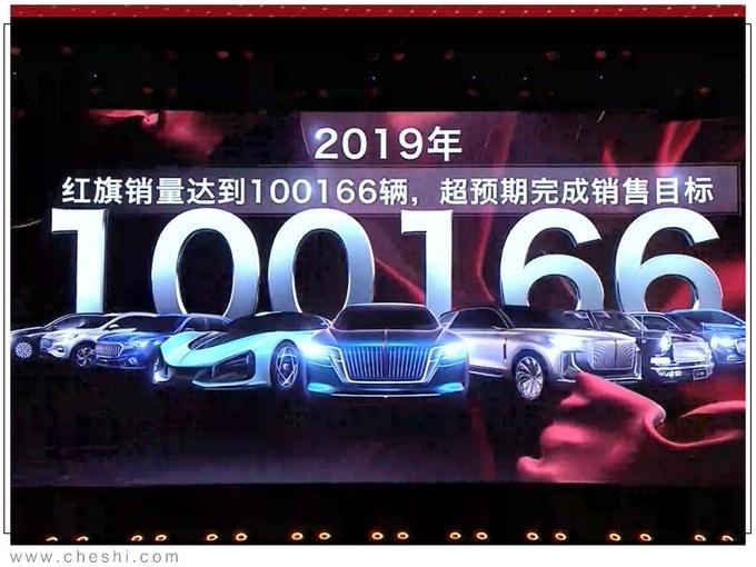 2019年 红旗品牌累计销量达100,166辆