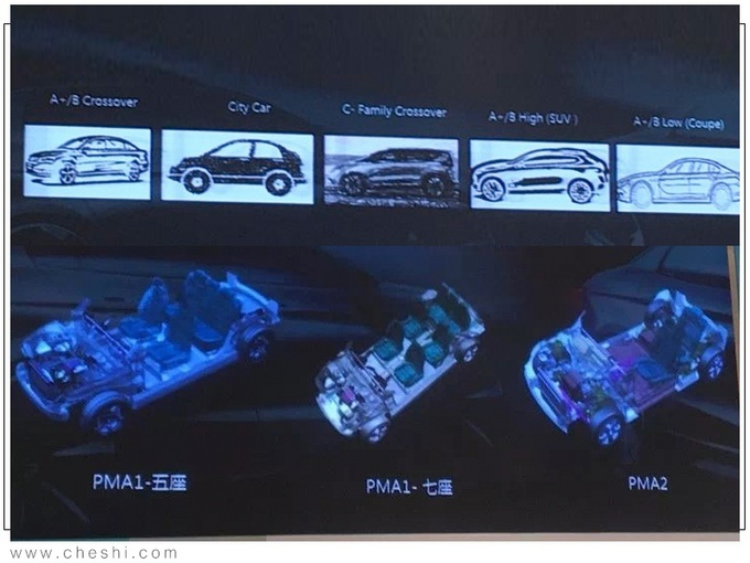 Polestar未来规划 推出P519纯电动跑车
