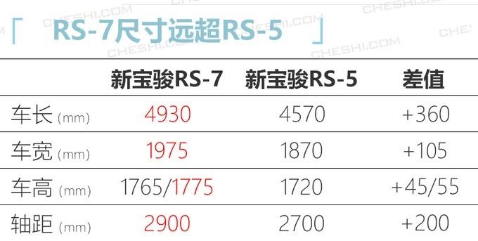 2020年宝骏推出6款全新车 跨界+SUV+轿车