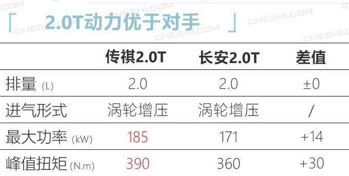 传祺2020年推出10款新 GS4 COUPE率先亮相