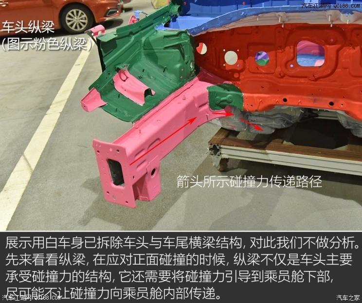 """""""E-NCAP五星车""""名爵HS车身结构实解"""