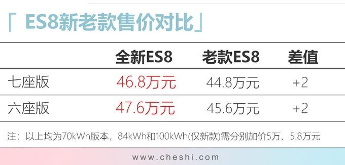 1月份蔚�斫桓读�1598�_ �h比下滑49.6%