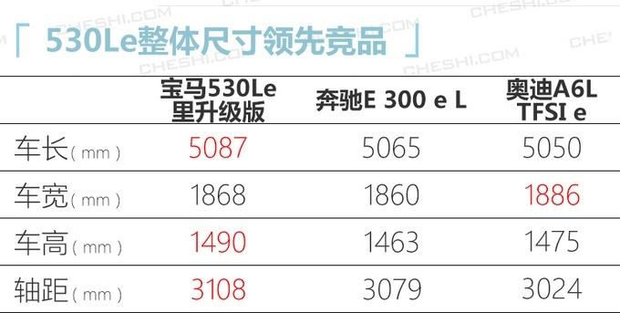 宝马530Le里程升级版上市 推出2款配置