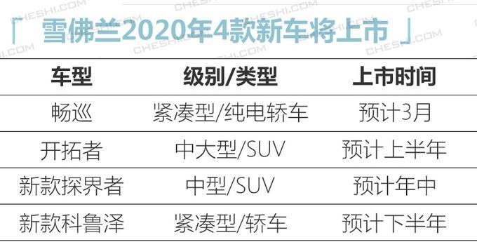 雪佛�m品牌新���� 2020年4款新�上市