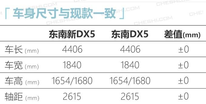 东南新款DX5实车图和部分参数信息曝光