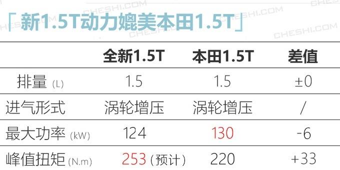 BEIJING X7详细信息曝光 将于6月份上市