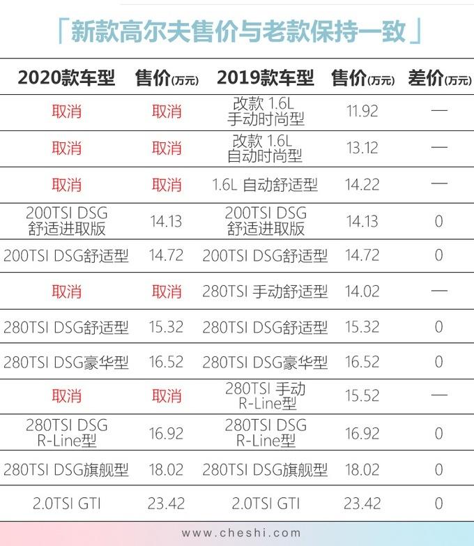 2020款高��夫正式上市 共推出7款配置