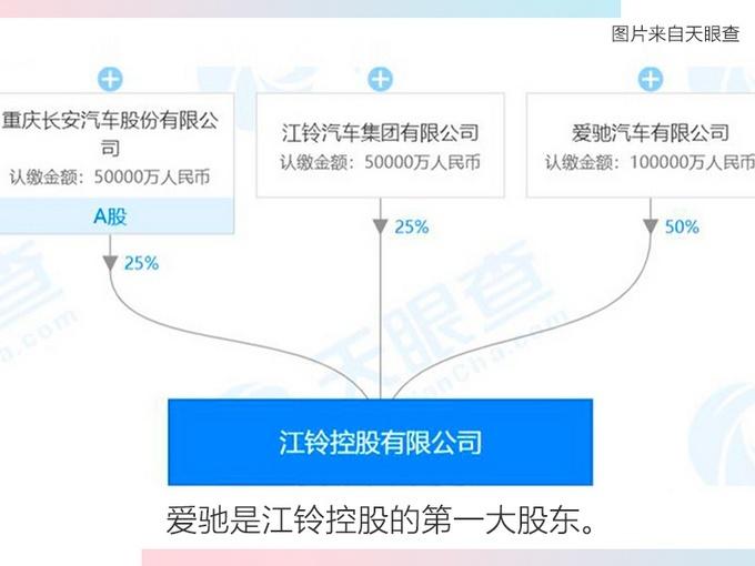 江铃控股全面停工停产 全体员工降薪30%
