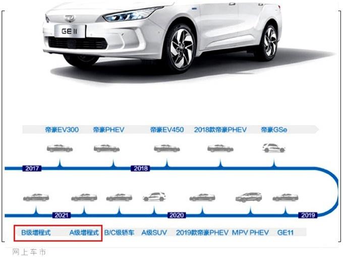 吉利�L�d生�a基地11月�⒄�式下�首款SUV