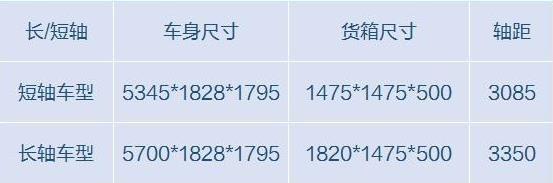 江铃宝典柴油国六最新车型曝光 或8万多