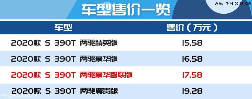次顶配更加划算 广汽传祺GS8S购车导购