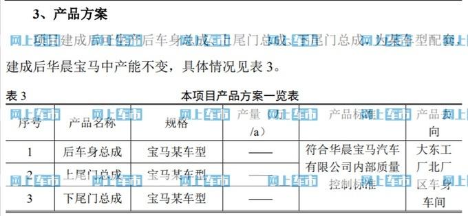 2022年华晨宝马将投产X5 价格或大幅下调