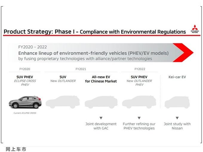 三菱9款新车最新计划 增加两款全新SUV