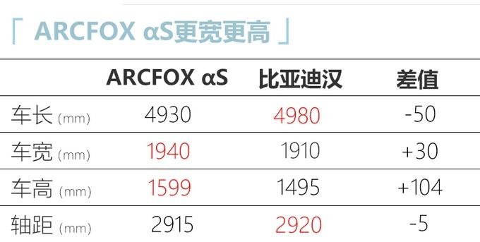 北汽新能源ARCFOX中大型轿车αS参数曝光