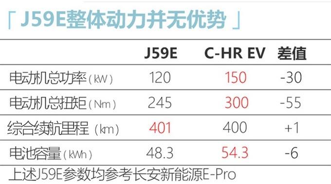 """代�""""J59E""""�R自�_�⑼懂a���有⌒�SUV"""