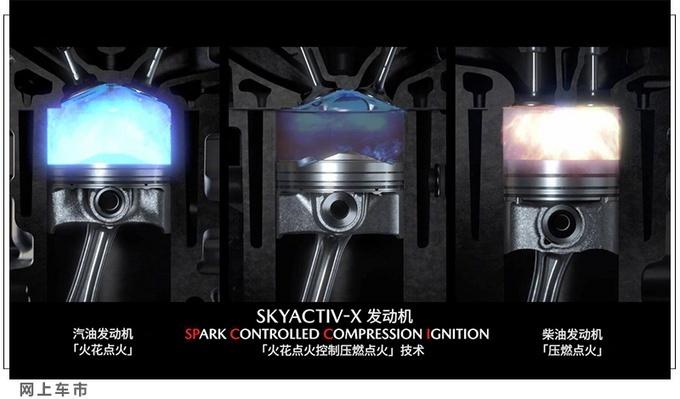 �R自�_CX-30/昂克�拉 9月16日正式上市