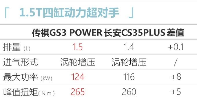 传祺GS3 POWER将于9月19日正式开启预售