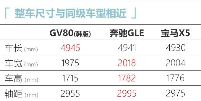 外�^�f�来�� 捷尼�思GV80�@��D曝光