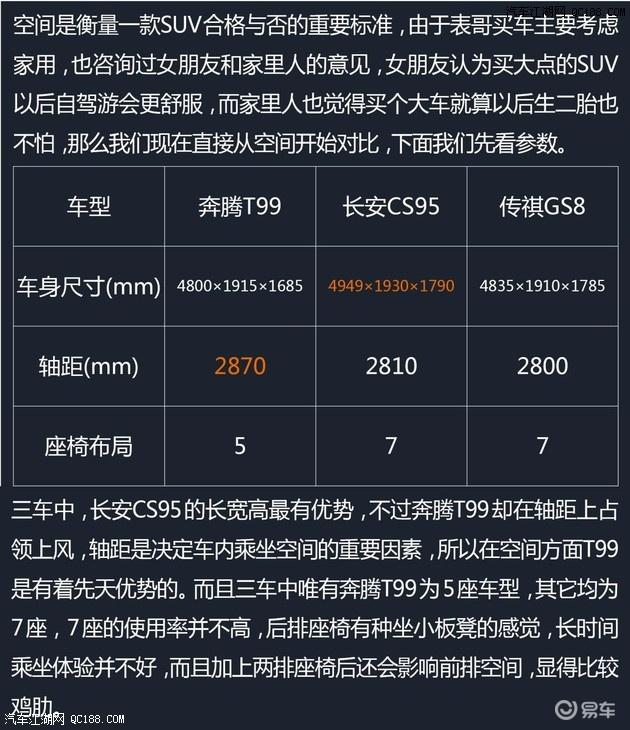 自主对决 奔腾T99对比长安CS95/传祺GS8