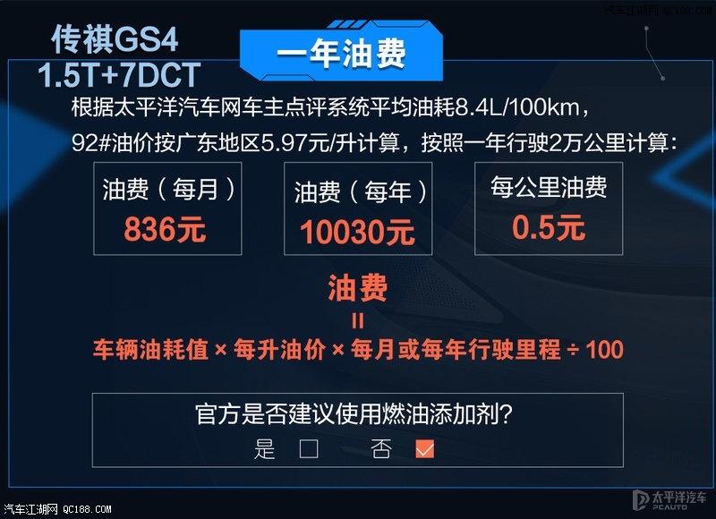谁更省钱 传祺GS4和博越一年成本大调查