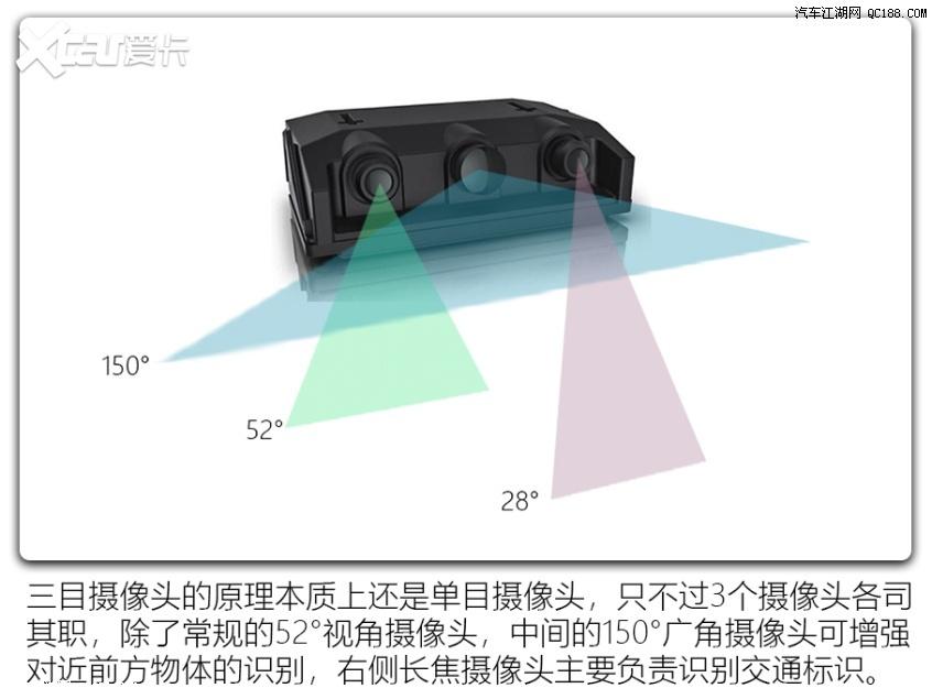同属L2各不同 盘点不同驾驶辅助解决方案