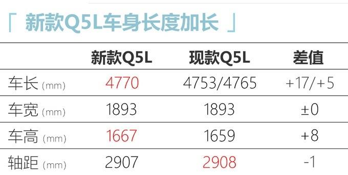 2021上海�展 �W迪新款Q5L正式首�l亮相