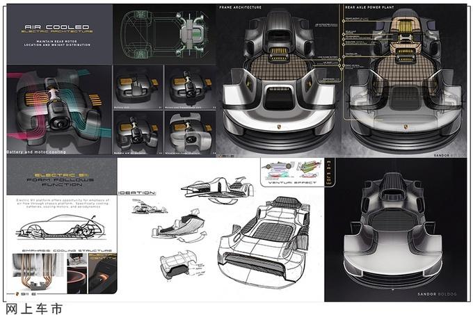 保�r捷911新款�型渲染�D 后置�p�T布局