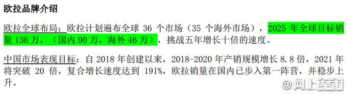 至2023年 �L城�W拉���F全球�a�N100�f�v
