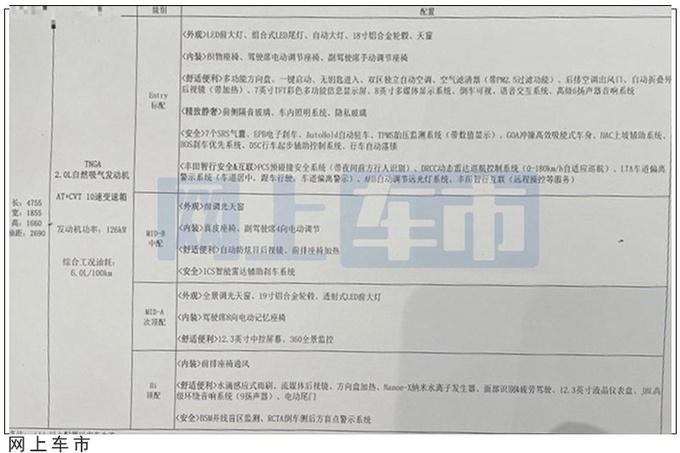 """视作""""RAV4轿跑版"""" 丰田全新Venza实拍"""