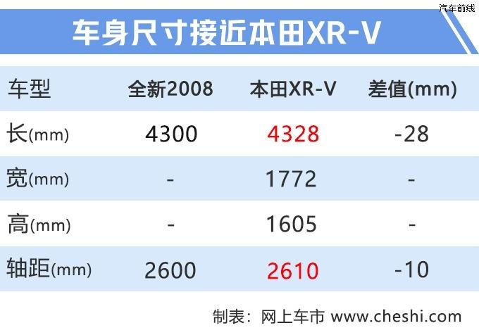 标致全新2008首台整车国产下线 广州车展发布-图6