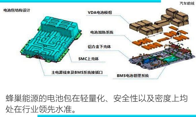 宝马电动MINI将共享长城欧拉电池包 对标smart-图3